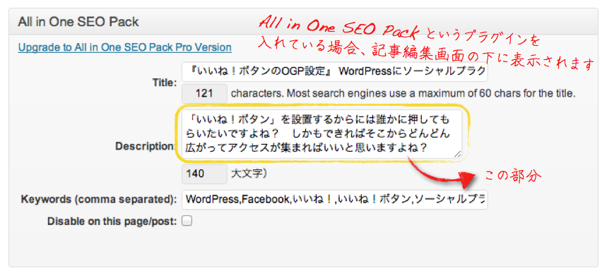 All in One SEO PackのDescription