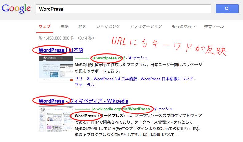 検索結果のURLにキーワード