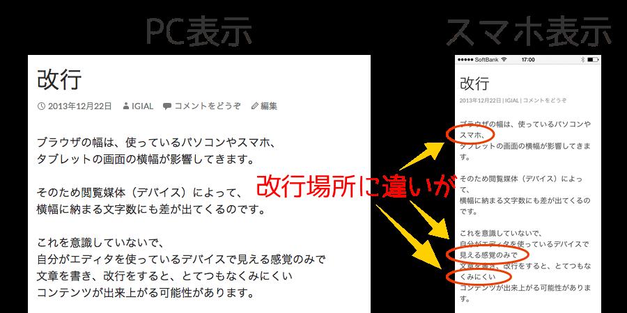 改行表示の違い(PCとスマホ)
