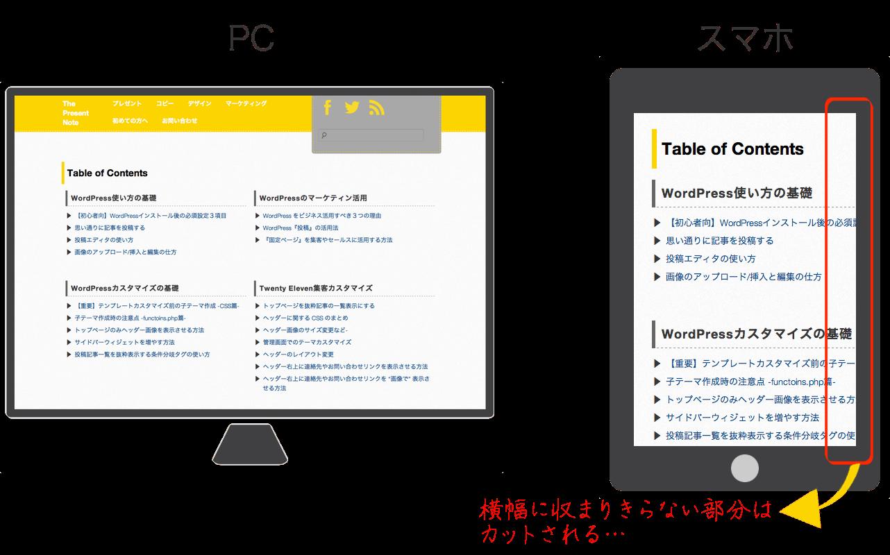 PCとスマホでのグリッドデザインの表示の違い